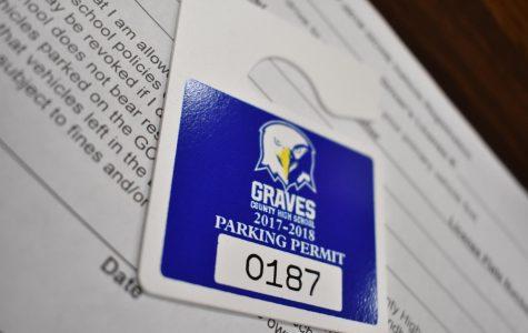 Required parking permit